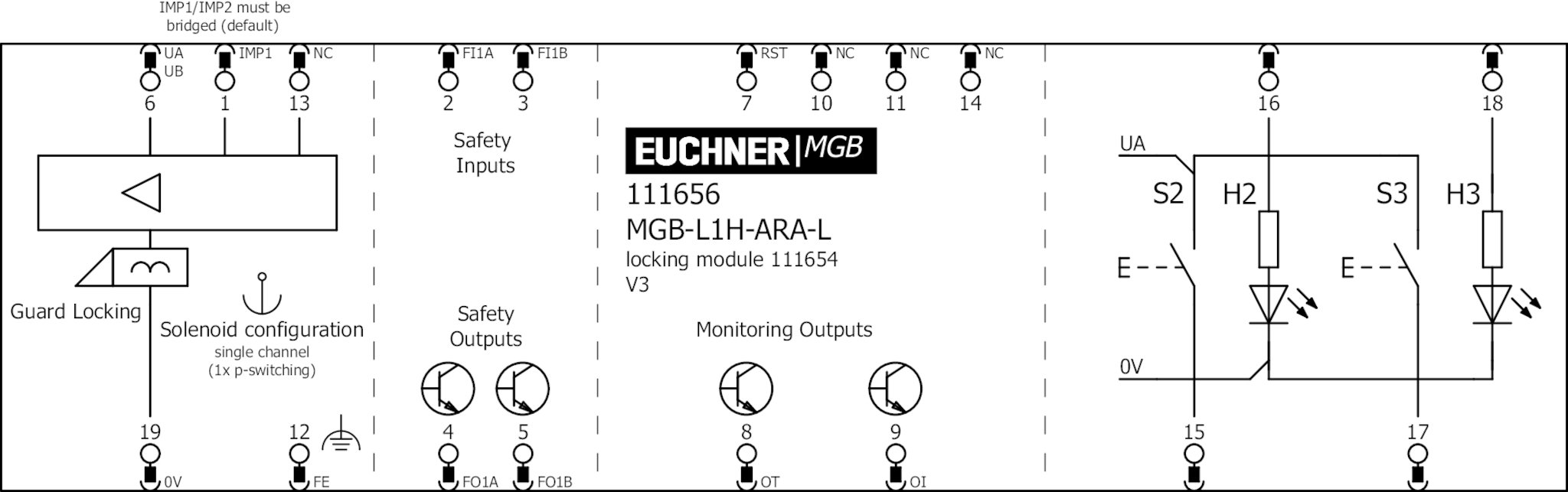 Mgb L1h Ara L 111656 Locking Set Mgb L1h Ara Guard
