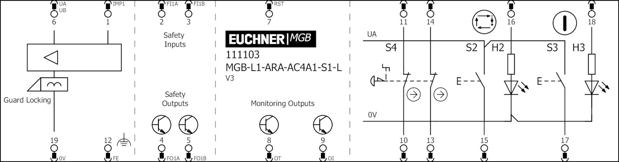 mgb wiring diagram symbols mgb l1 ara ac4a1 s1 l 111103 locking module mgb l1 ara    guard  s1 l 111103 locking module mgb l1 ara