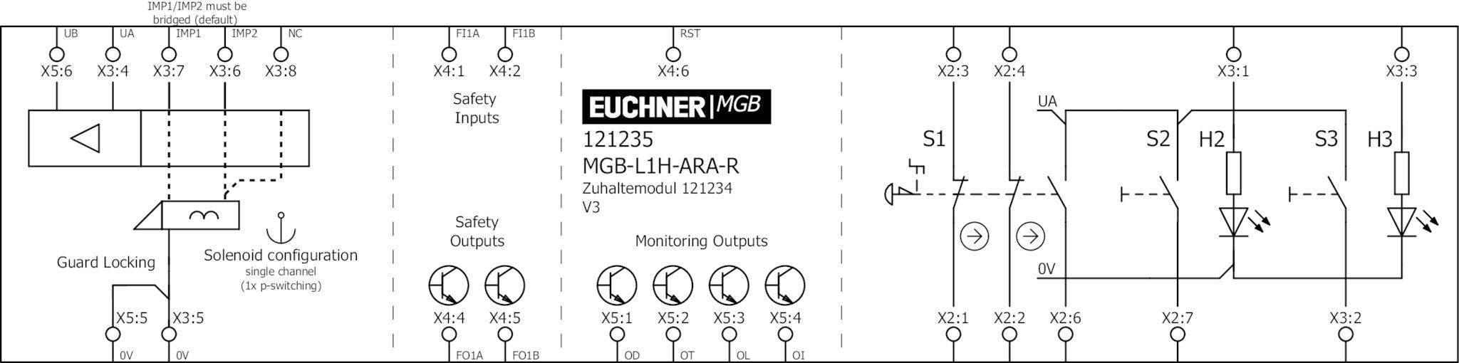Wiring Diagram Mgb