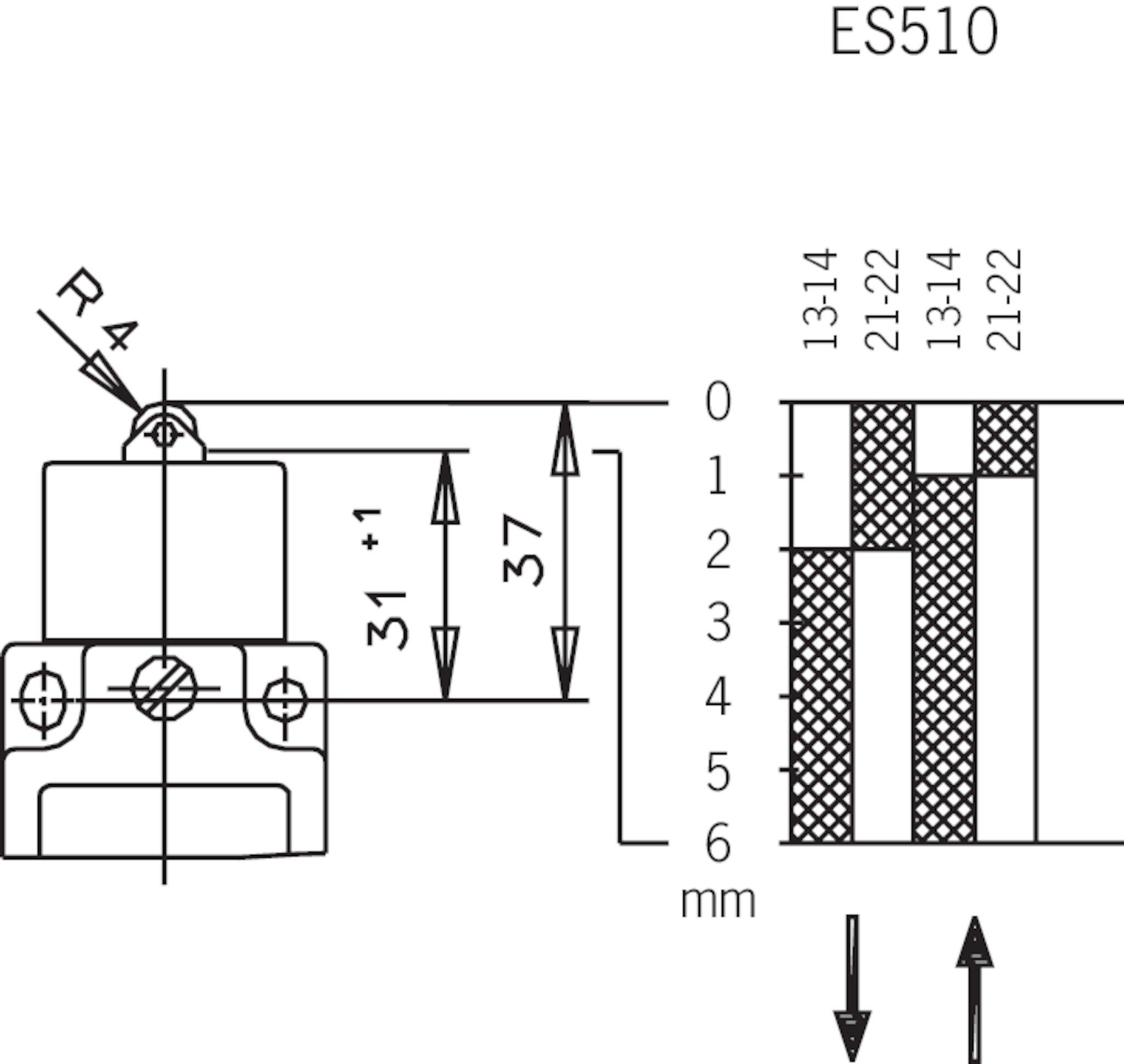 Diagrama do curso de comutação