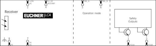 接收器配线图