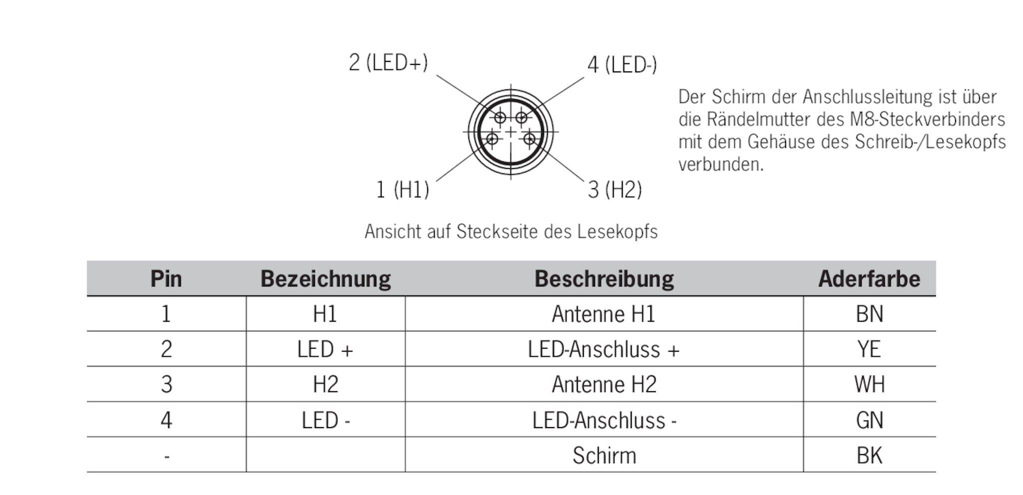 hyundai entourage headlight switch wiring diagram 21764 m12 connector wiring diagram wiring resources  21764 m12 connector wiring diagram